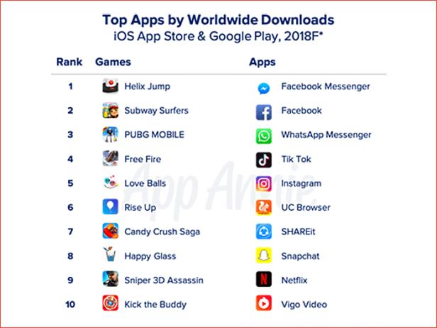 top-apps-Smartphonegreece