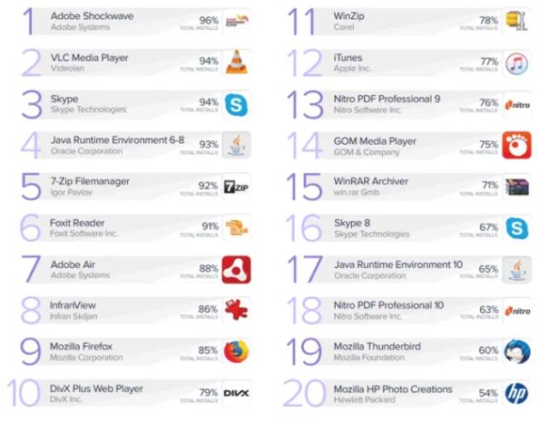 20-apps-update-smartphonegreece
