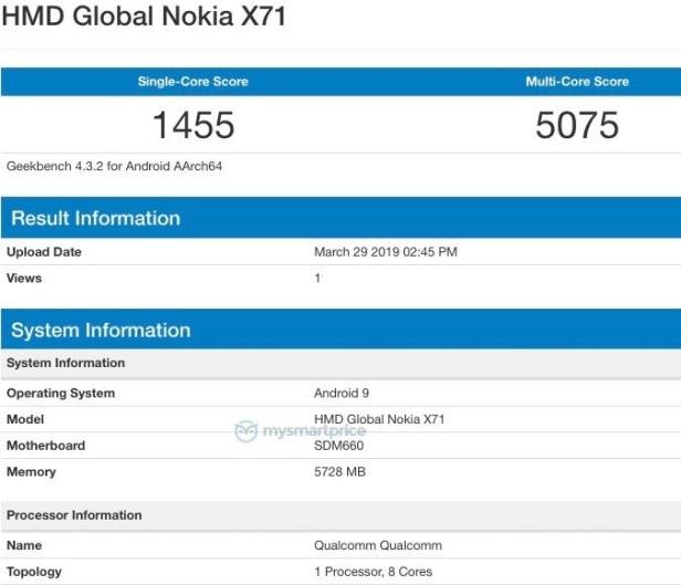 Nokia-X71-Geekbench-Smartphonegreece