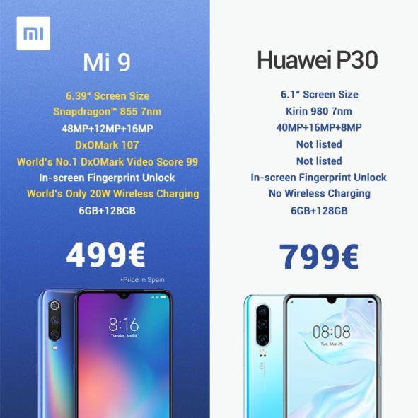 Xiaomi-Mi-9-vs-Huawei-P30-Smartphonegreece