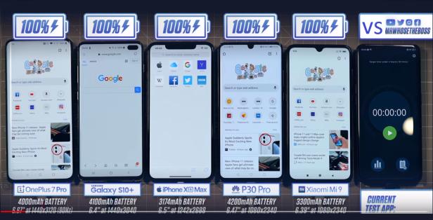 battery-test-Smartphonegreece