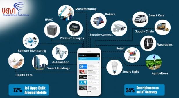 iot-smartphones-Smartphonegreece (3)