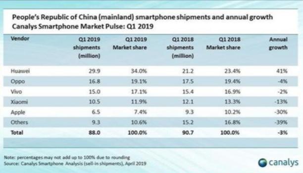 xiaomi-Sales-Smartphonegreece