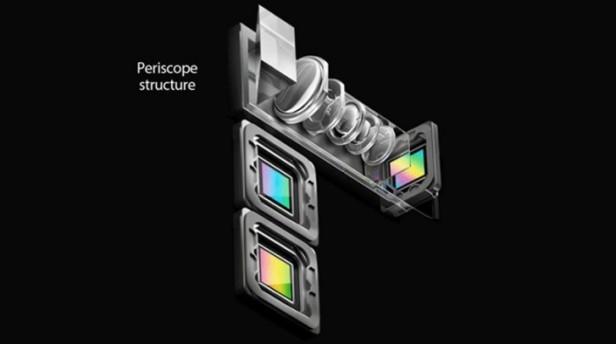 viaomi-periscope-camera-Smartphonegreece (1)