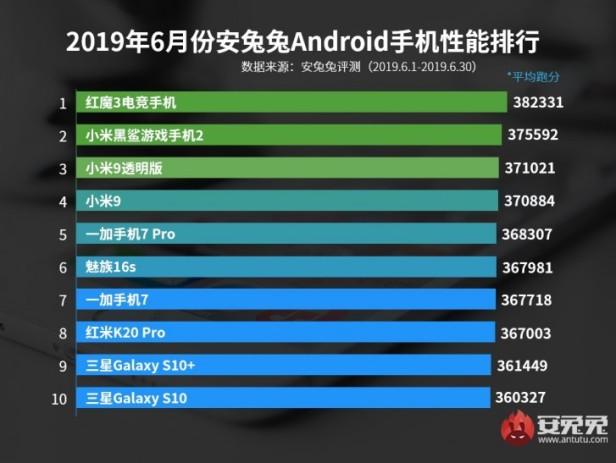 xiaomi-top-Smartphonegreece.jpg