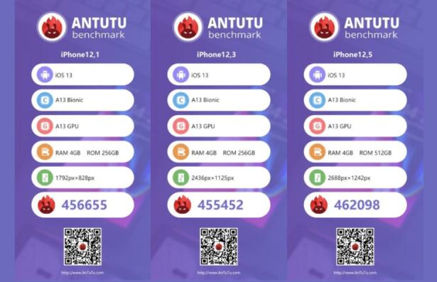 Antutu-Smartphonegreece.PNG
