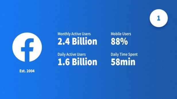 social-media-statistics-facebook-smartphonegreece