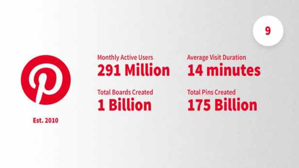 social-media-statistics-pinterest-Smartphonegreece