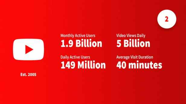 social-media-statistics-youtube-Smartphonegreece