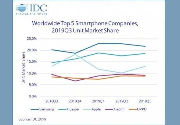 Sales-Smartphonegreece.jpg