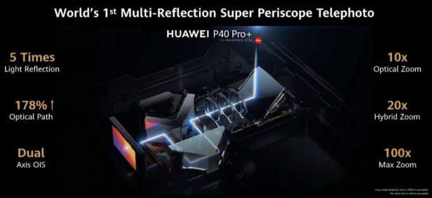 huawei_p30-pro-camera-Smartphonegreece (3)