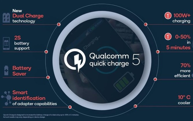 Qualocom fast charge Smarphonegreece-2