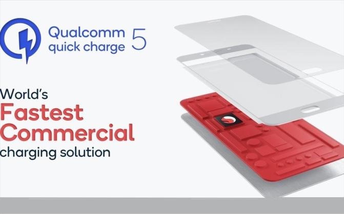 Qualocom fast charge Smarphonegreece