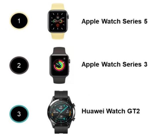 top Watches Smartphonegreece