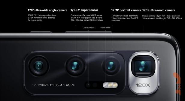 mi-10-ultra-Smartphonegreece