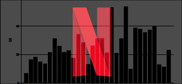 netflix-data-Smartphonegreece