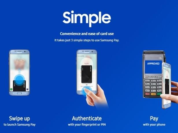 samsung-pay-Smartphonegreece