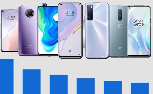 5G-2020-Smartphonegreece-1