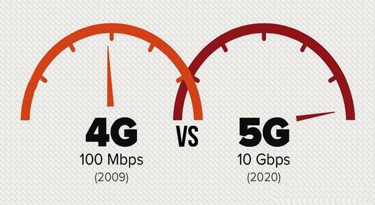 5g-vs-4g-Smartphonegreece (2)