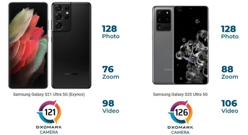 S21-ultra-vs-S20-ultra-Smartphonegreece