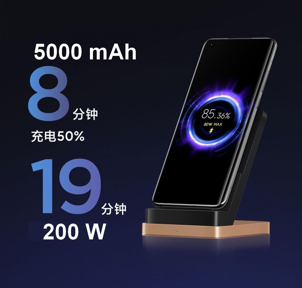 xiaomi-200w-charge-Smartphonegreece (3)