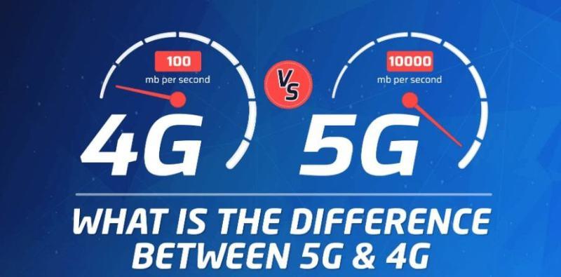 4g-vs-5g-Smartphonegreece
