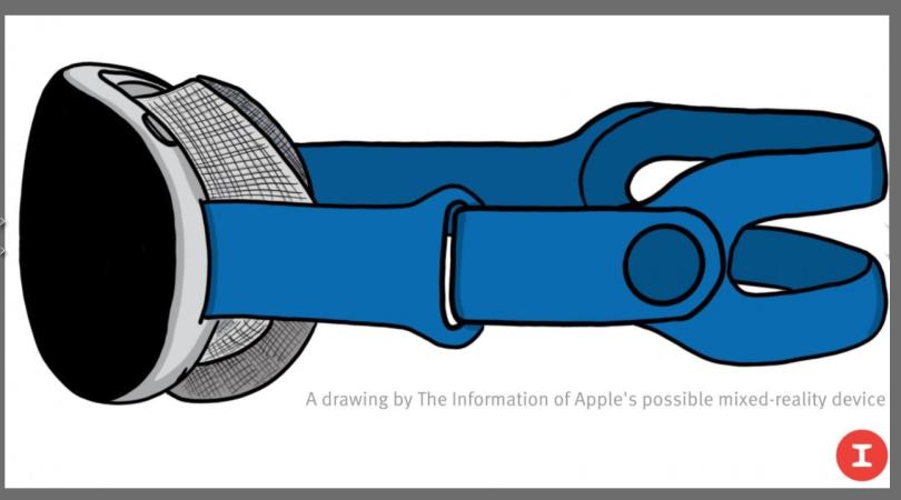 apple-ar-Smartphonegreece