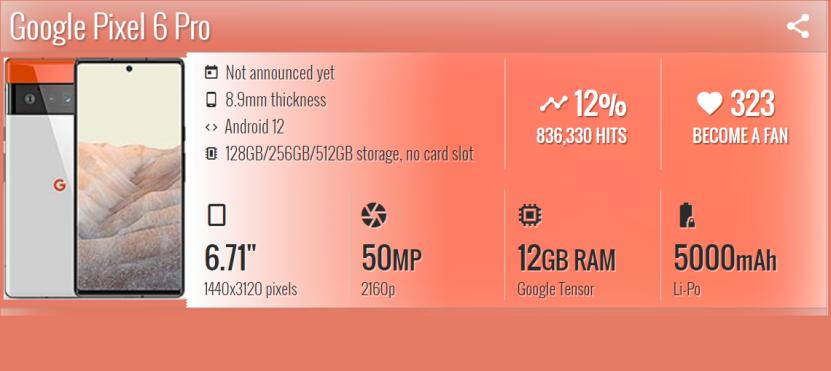Google Pixel 6 Pro Smartphonegreece